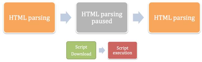 web-opt-script1.png