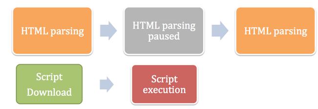 web-opt-script2.png
