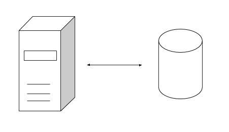 One Server, One Database